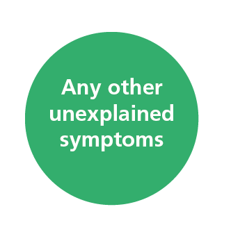 Any other unexplained symptoms