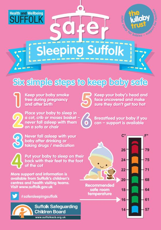 Safer sleeping Suffolk infographic